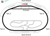 Racetrack Parts